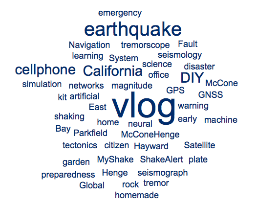 word cloud of suggested search terms, including California, Vlog, earthquake, cellphone, and DIY